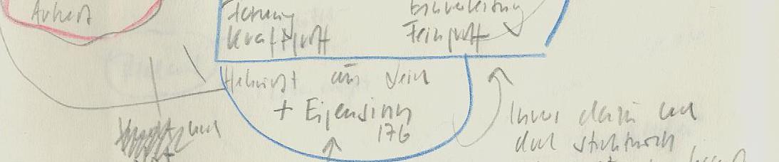 Texte von Wolfram Ette